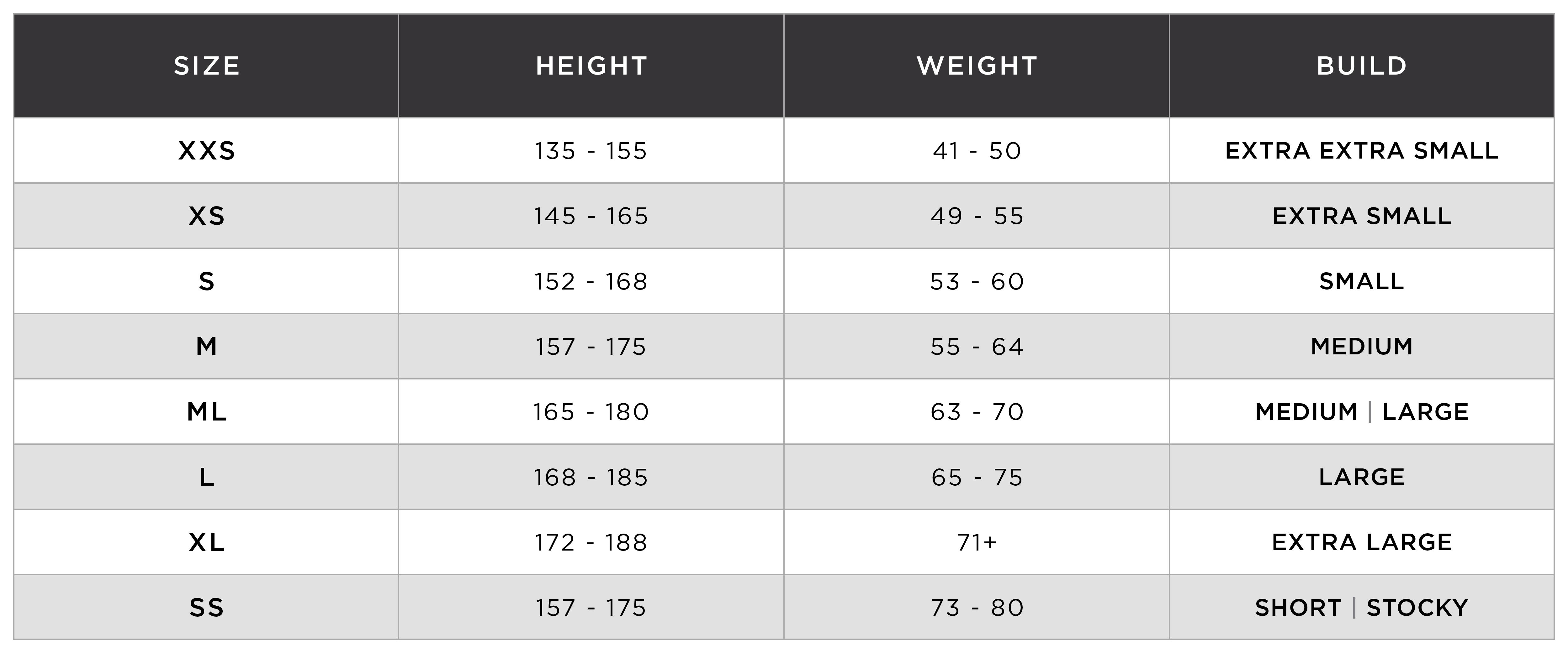 HUUB_Women_s_Wetsuit_Size_Charts_Metric_Screen